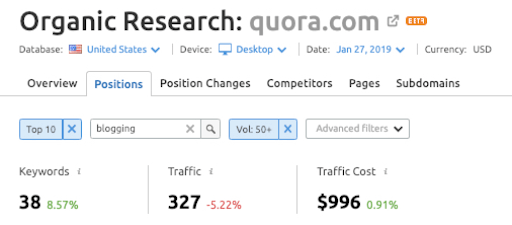 Content promotion with Quora